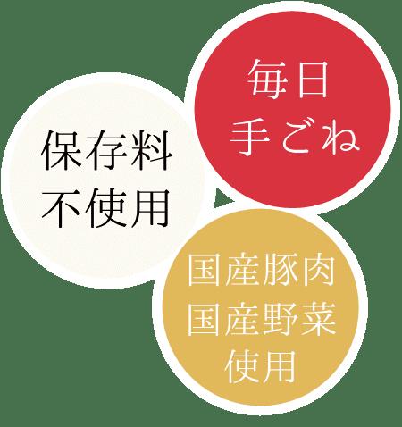 シュウマイ専門店京都鳳焼売のこだわり画像